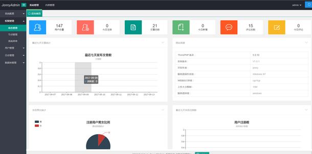 thinkphp5.0+layui后台管理系统